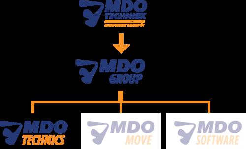 MDO Group to MDO Technics